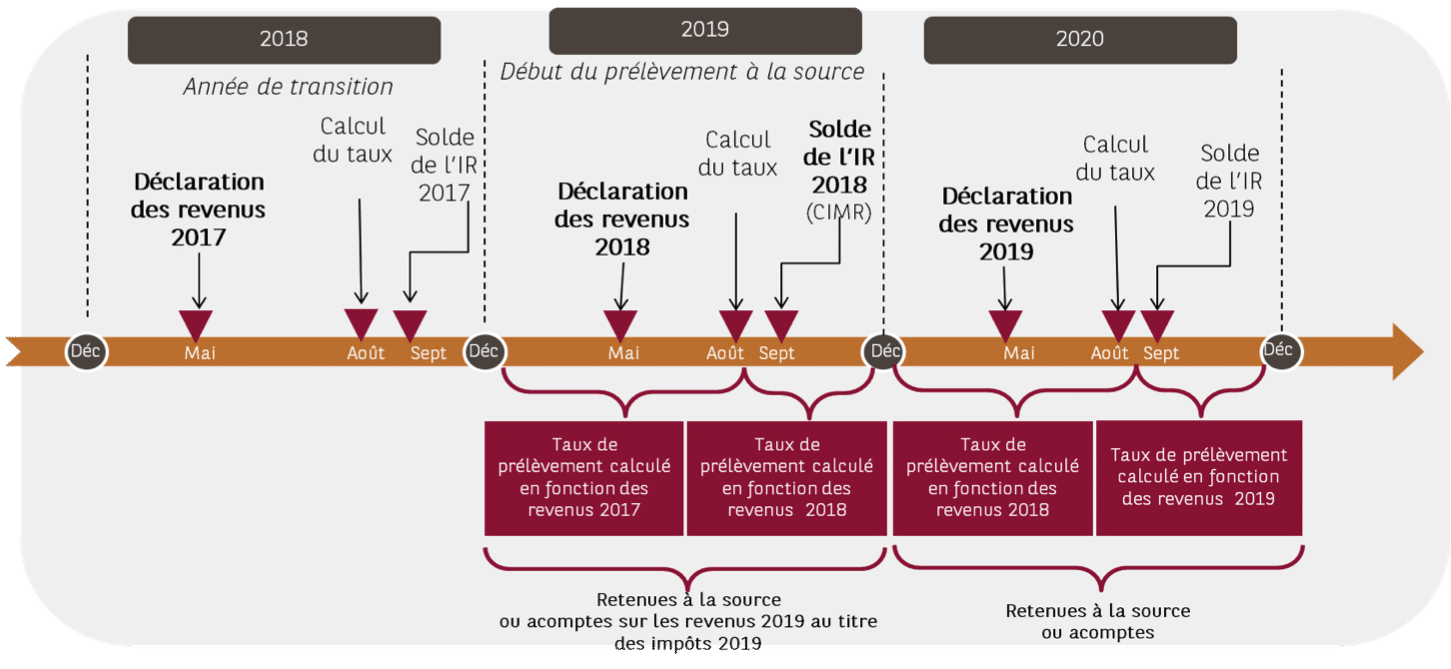 calendrier-fiscal